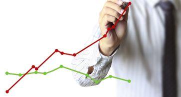 Market Performance